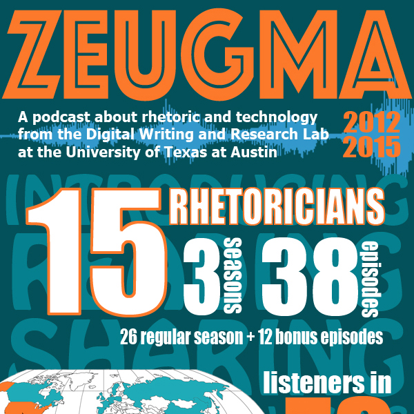 Cropped version of the Zeugma farewell infographic for illustrative purposes.