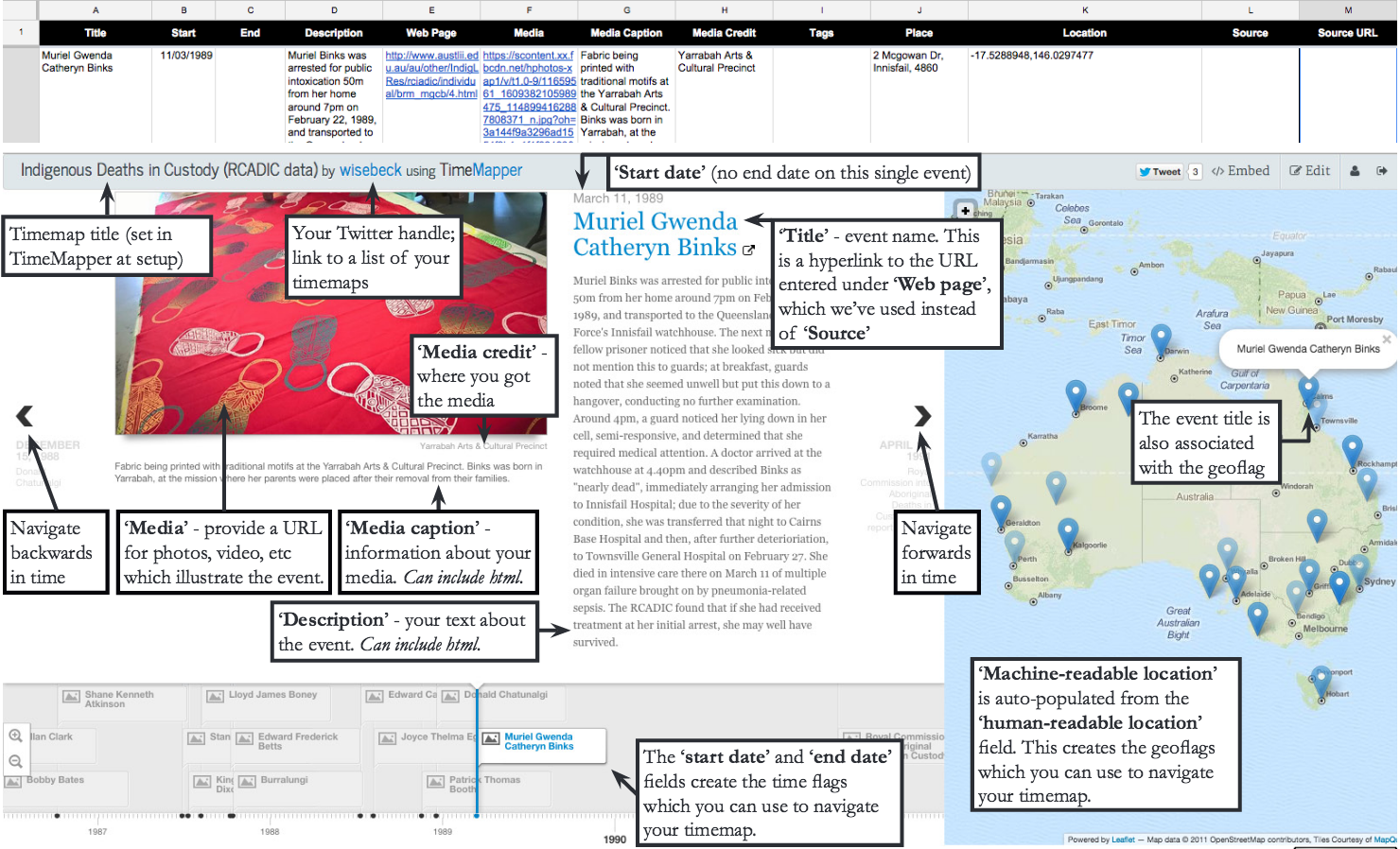 Annotated screenshot of TimeMapper interace