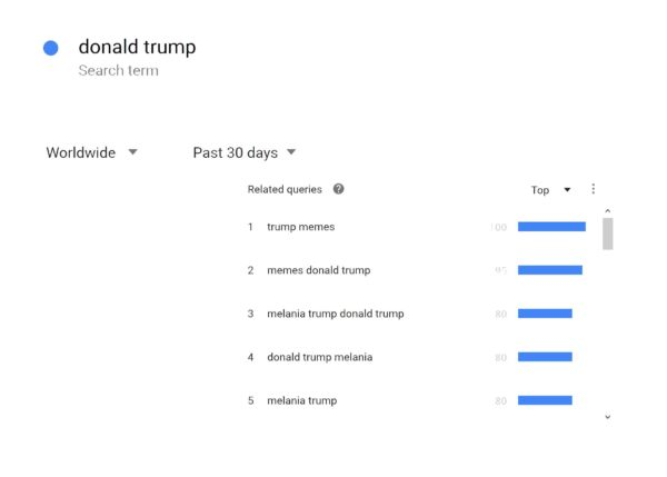 "Screenshot shows that ""trump meme"" is the top result."