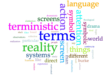 Word cloud created with Voyant's Cirrus feature displaying essential terms from Kenneth Burke's Terministic Screens.