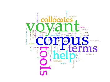 A word cloud including the words voyant, corpus, terms, tools, and help.
