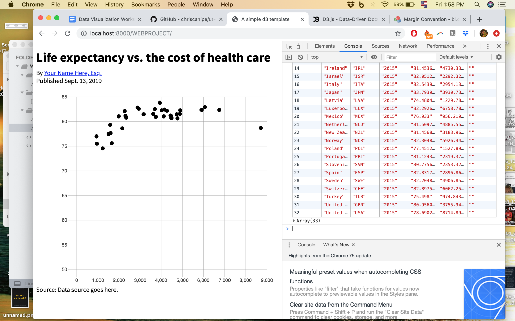 A scatterplot of life expectancy versus the cost of healthcare with dots spread throughout