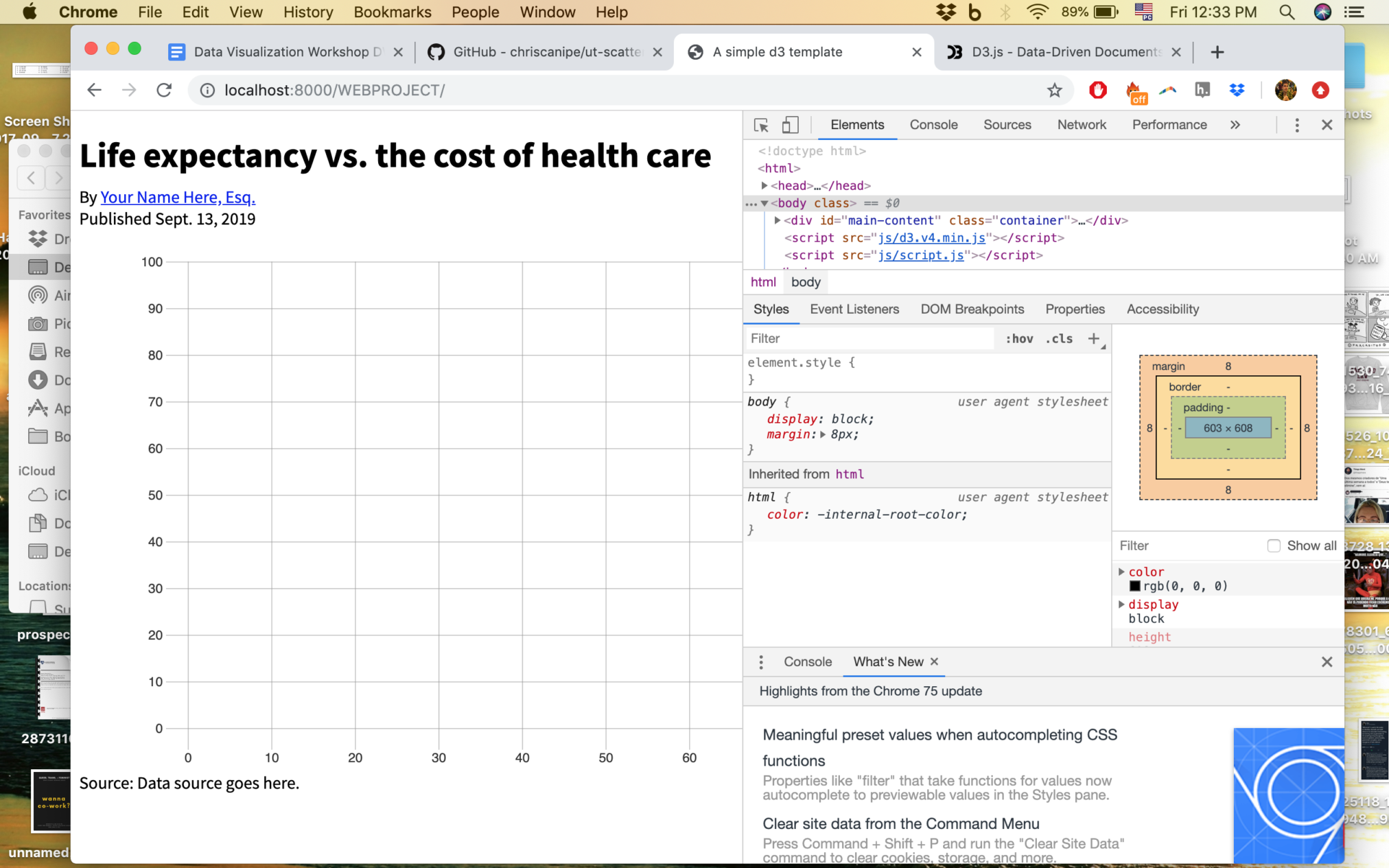 An empty scatterplot of life expectancy versus the cost of healthcare